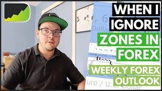"""""""You Shouldn't Trade All Support & Resistance Areas""""   Forex Weekly Outlook"""