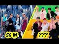 TOP 10 MUSIC VIDEOS  MOST VIEWED IN THE FIRST 24 HOURS ON YOUTUBE