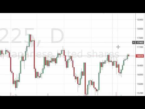 Nikkei Technical Analysis for August 15 2016 by FXEmpire.com
