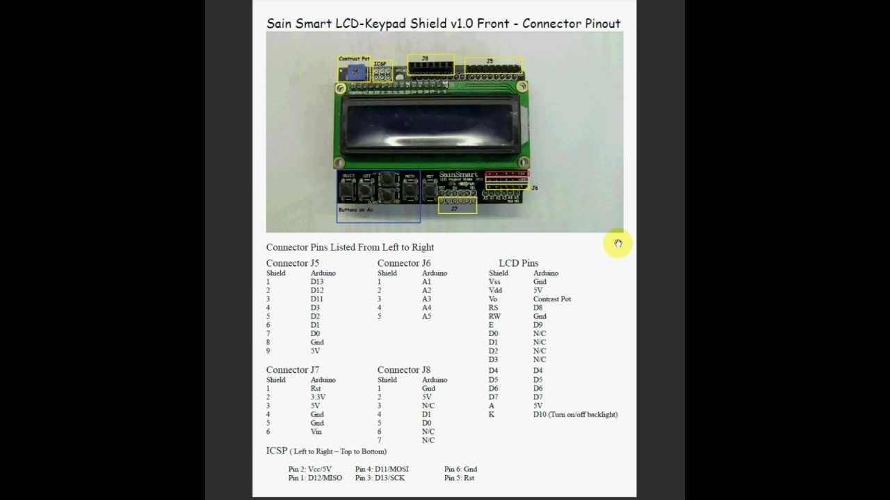 Sain Smart LCD-Keypad v1 0 Pinout