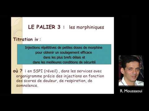 Gestion de la douleur postopératoire. Pr R. Moussaoui