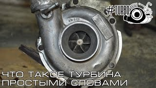 Что такое турбина (Простыми словами)