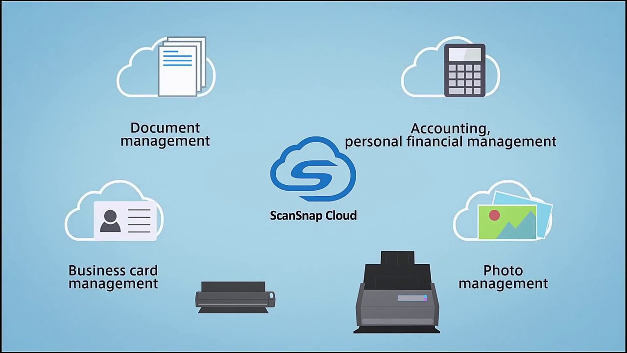 ScanSnap Cloud New ScanSnap Functionality - YouTube