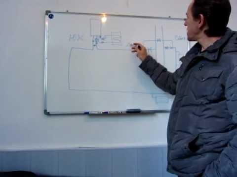 Однотрубная схема радиаторного