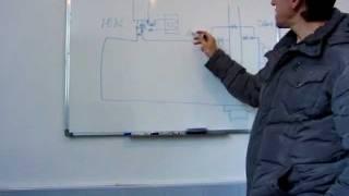 видео Особенности пленочного отопления