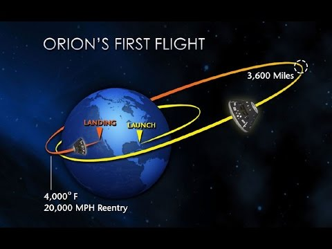 NASA's Orion EFT-1 Full Mission in 1h 40min (Dec. 5, 2014)