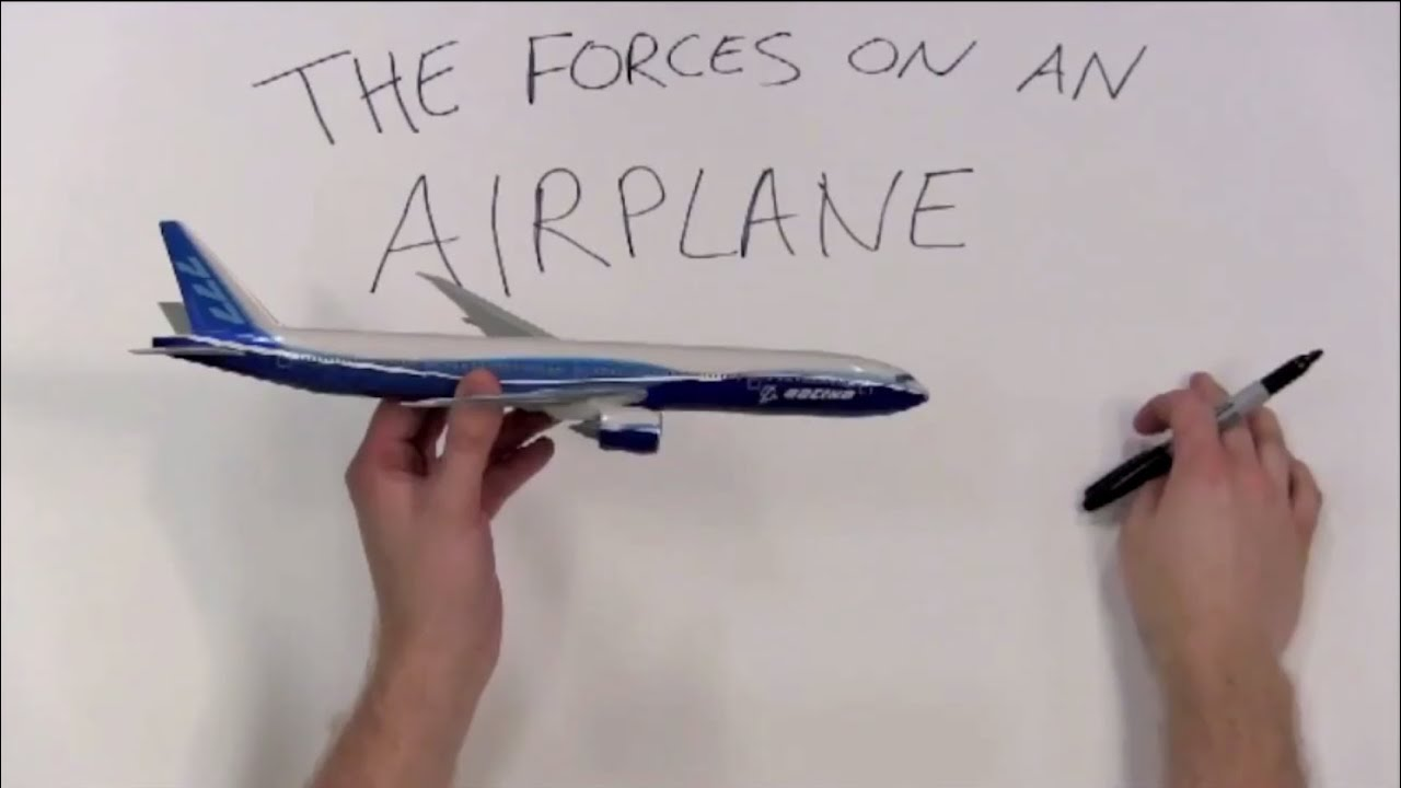 hight resolution of the forces on an airplane