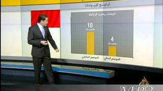 الإقتصاد المغربي على قناة الجزيرة