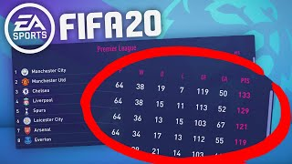 64 GAME SEASONS!!! FIFA 20 PREDICTS THE NEXT 5 PREMIER LEAGUE WINNERS!!! / Видео