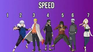 Hokage Rankings