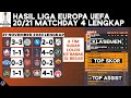 Hasil & Klasemen Liga Europa 2020 Terbaru: Arsenal, Leicester City, Roma Lolos ke Babak 32 Besar UEL