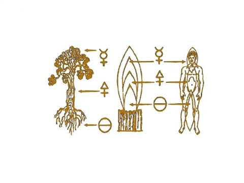 Terence McKenna - Alchemy & The Corpus Hermeticum
