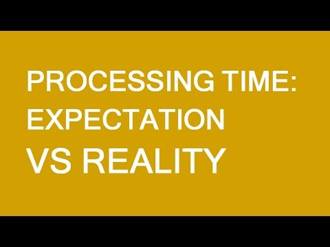 Immigration Applications Processing Times. Marketing Vs Reality. LP Group