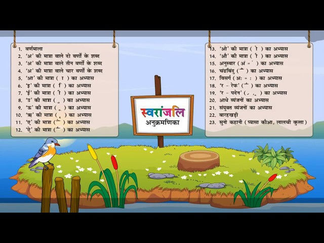 ????????? || ????? ???? ??? ???????? ?? ?????-????? ????? || Learn Hindi || For UKG by Bookman India