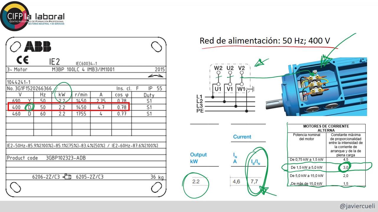 Placa Caracteristicas Motor Asincrono Trifasico