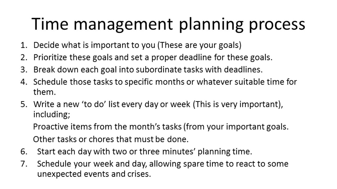 05 Time Management Planning Process Time Management Skills Youtube