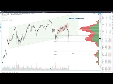 Cryptocurrency Technical Analysis May 14: Bitcoin (BTC), Ethereum (ETH), Litecoin (LTC)
