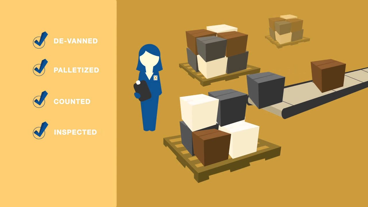 Dynamic 3pl Logistics Warehousing Inventory Management
