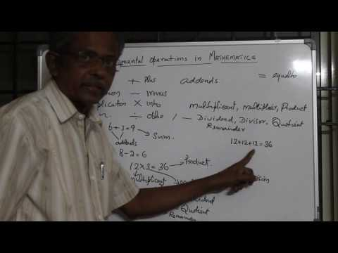 Four Fundamental Operations In mathematics