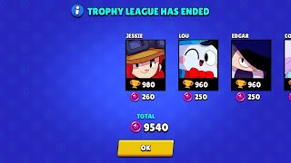 10000 Star Points Trophy Reset | 2500 Jessie to 1150 Jessie :(