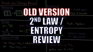 Chemical Thermodynamics - Second Law / Entropy Review