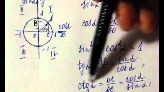 004 Оси координат и знаки тригонометрических функций