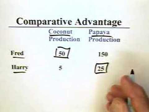 1.3 - Comparative Advantage - YouTube