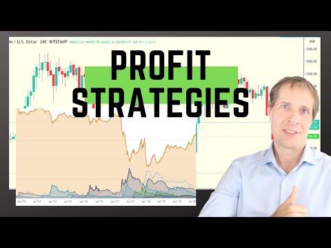 Bitcoin & Crypto Technical Analysis,  US Equity Market Correlation Breaking?