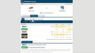 Каролина Рейнджерс Прогноз и обзор матч на хоккей 03 августа 2020 НХЛ Плей офф 1 16