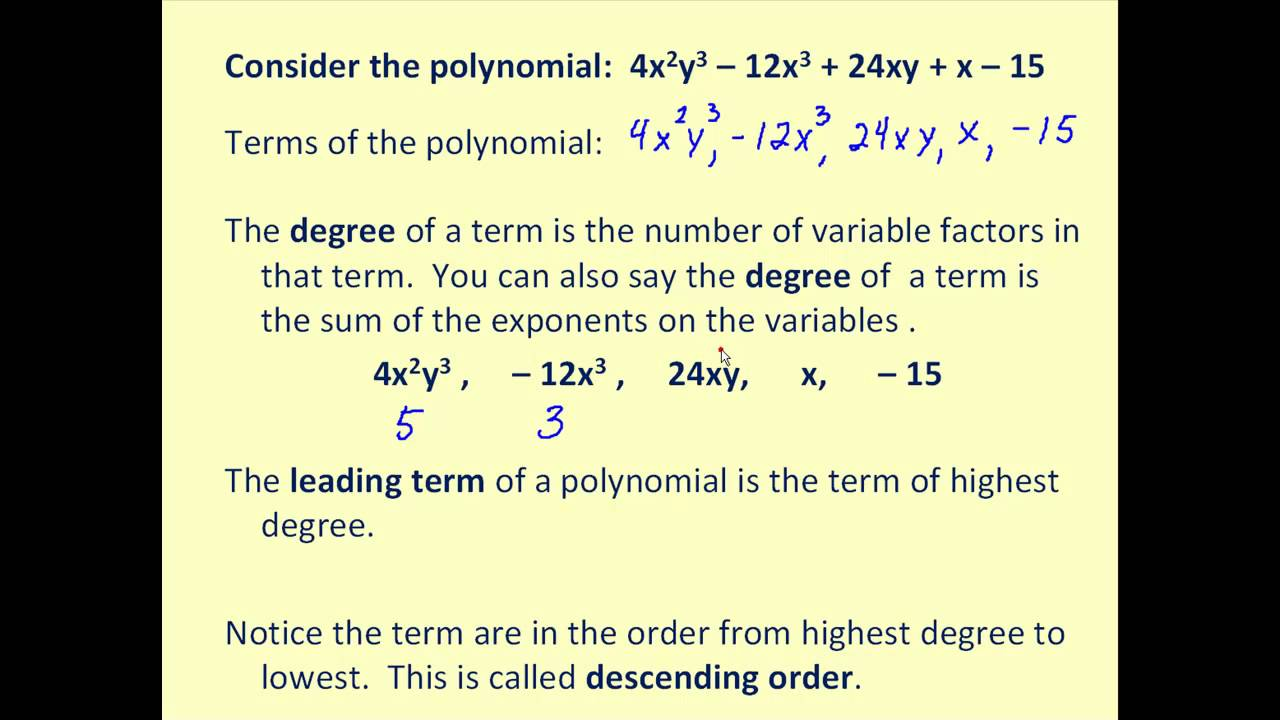 small resolution of Polynomials (solutions