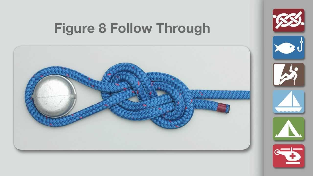 How to Tie the Figure 8 Follow Through Loop