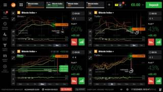 IQ Option - How to profit with Bitcoin on weekends for EU traders