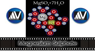 Magnesium Sulphate in Obstetrics & Gynecology