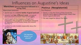 Synoptic Religion Revision