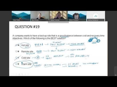 Security+ 601 -- Sample Questions Review - COMPTIA Security+ sy0-601