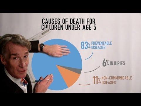 Bill Nye, Science Guy, Dispels Poverty Myths  #StopTheMyth