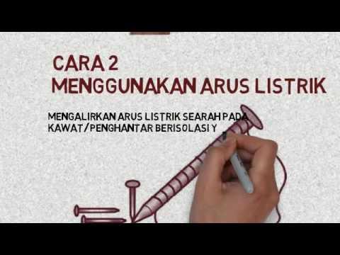 3 Cara Membuat Magnet Dan Jelaskan