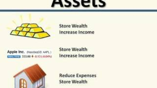 Basic Ideas of Finance