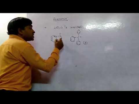 Resonance full concept in hindi