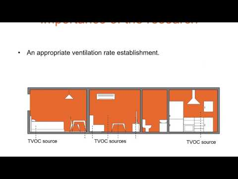 How to calculate the ventilation rate needed to remove pollutants emitted by building materials