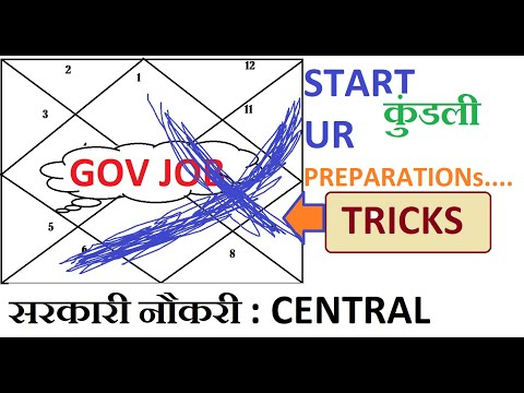 Government Job Yoga | कुंडली में सरकारी नौकरी का योग | Will I get government job | PART 1