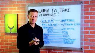 Как принимать ВИТАМИНЫ и БАДы на кето диете
