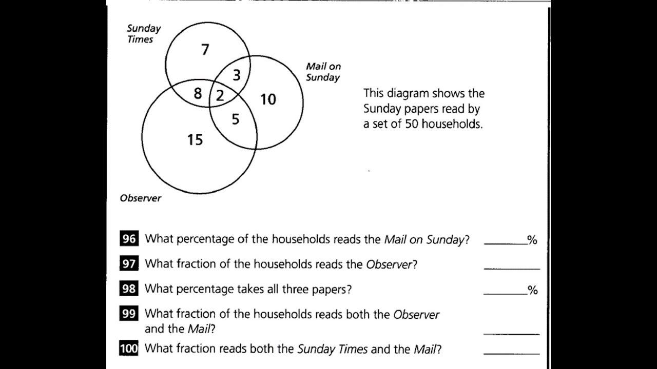Venn Diagram Newspaper Question Ks2 Maths