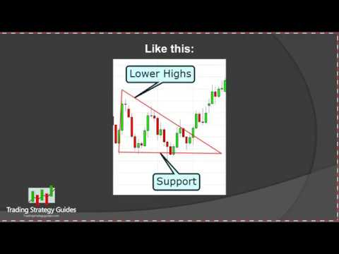 [2018] Best Triangle Trading Strategy