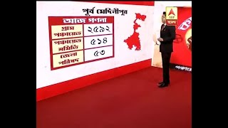 Panchayat Election: the Result of first few minutes' counting