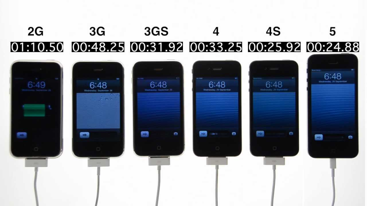 when did the iphone 1 come out boot test iphone 2g vs 3g vs 3gs vs 4 vs 4s vs 5 2639