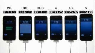 Boot Test: iPhone 2G vs. 3G vs. 3GS vs. 4 vs. 4S vs. 5