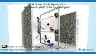 Máy lọc tiệt trùng không khí PureSys - Đại Hải Thủy