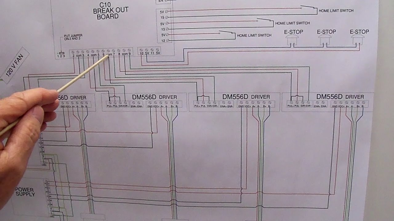 CNC wiring diagram on