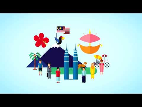 what-is-brand-malaysia?